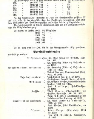 UAKUG/BIB/DMV_03